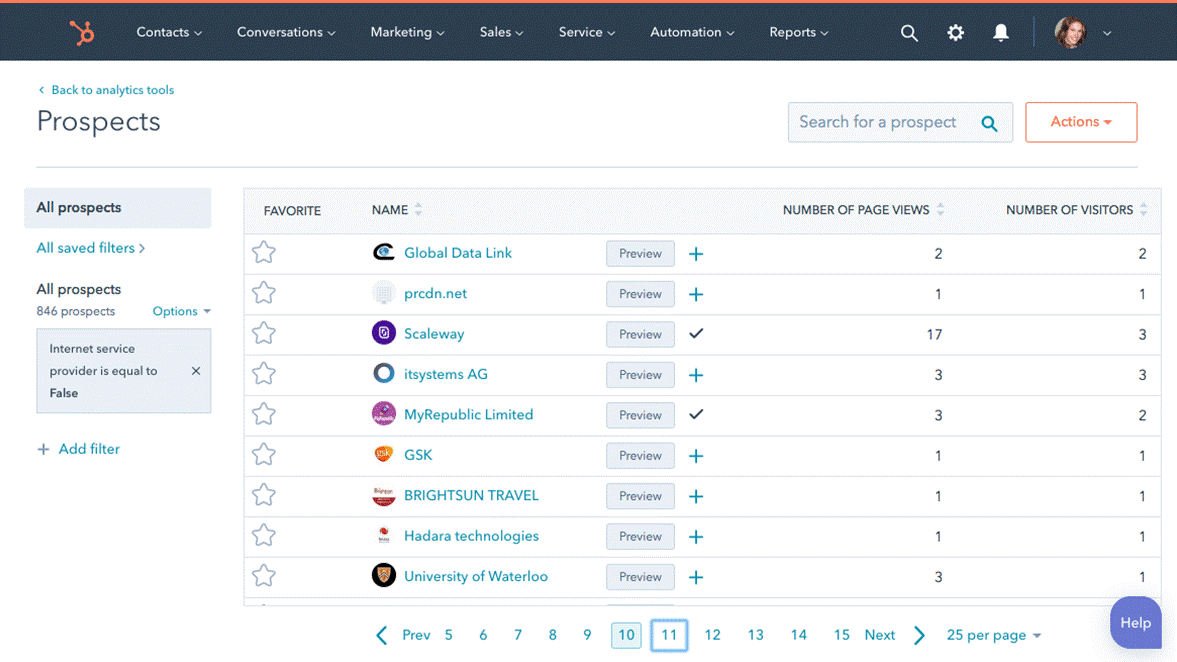 HubSpot prospecting tool for manufacturers sales teams